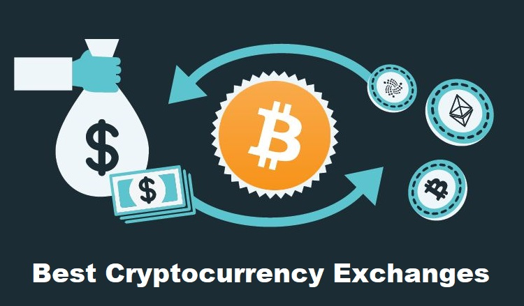Best Exchanges for Crypto 2021